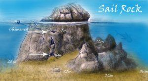 sail-rock1